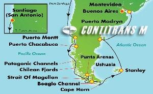 South America Product (SAI/BUE)