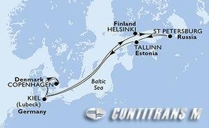 Denmark, Finland, Russian Federation, Estonia, Germany